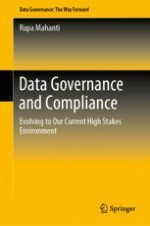 Introduction to Governance, Corporate Governance, and Compliance