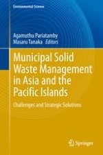 Sustainable Society and Municipal Solid Waste Management