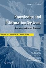 Knowledge and Information Systems 3/2013