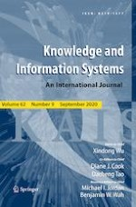 Knowledge and Information Systems 9/2020