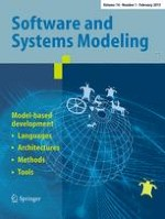 Software and Systems Modeling 1/2015