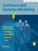 Software and Systems Modeling 4/2020