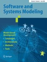 Software & Systems Modeling 3/2009
