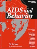 AIDS and Behavior 1/2019