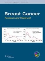 Breast Cancer Research and Treatment 3/2016