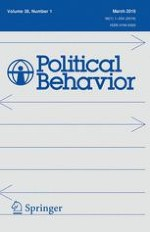 Political Behavior 1/2016