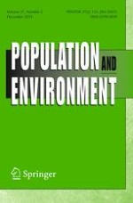 Population and Environment 2/2015