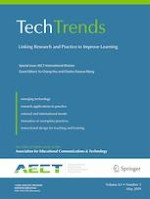 TechTrends 3/2019