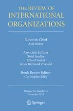 The Review of International Organizations 4/2015