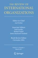 The Review of International Organizations 1/2017