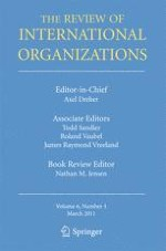 The Review of International Organizations 1/2011