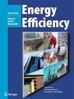 Energy Efficiency 2/2020