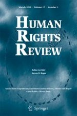Human Rights Review 1/2016