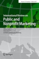 International Review on Public and Nonprofit Marketing 1/2017