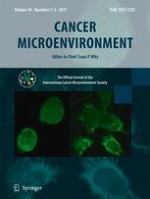 Cancer Microenvironment 1-3/2017