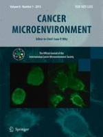 Cancer Microenvironment 1/2015