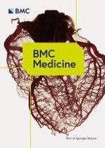 BMC Medicine 1/2021