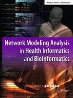 Network Modeling Analysis in Health Informatics and Bioinformatics 1/2016