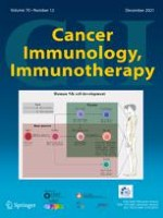 Cancer Immunology, Immunotherapy 11/2003