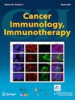 Cancer Immunology, Immunotherapy 3/2019