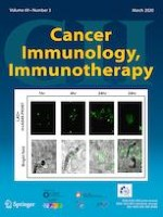 Cancer Immunology, Immunotherapy 3/2020