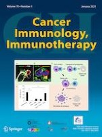 Cancer Immunology, Immunotherapy 1/2021