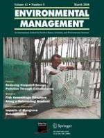 Environmental Management 3/2008