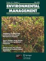 Environmental Management 1/2008