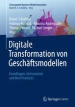 Schwerpunkt: Business Model Innovation