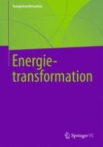 Energietransformation