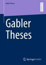 Gabler Theses