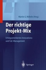 Marktorientiertes F&E Management