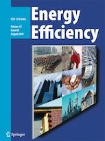 Energy efficiency to increase production and quality of