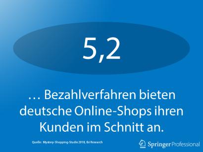 E Payment Online Händler Werben Gerne Für Kauf Per Kreditkarte