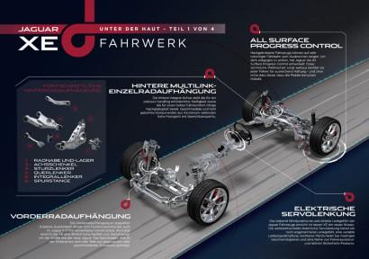automobil + motoren | selbst unter extrembedingungen: neue