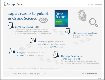 Top 5 reasons to publish in Crime Science