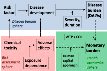 DiseaseBurdenImage
