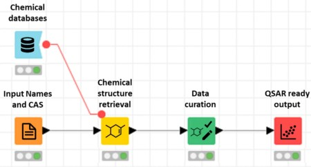 New semi-automated workflow for chemical data retrieval and quality checking for modeling applications