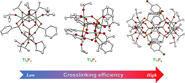 Organic–inorganic hybrids based on poly(bisphenol A-<i>co</i>-epichlorohydrin) containing titanium phosphonate clusters