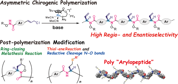 Synthetic approach for optically active polymers through the combination of asymmetric chirogenic polymerization and postpolymerization modification