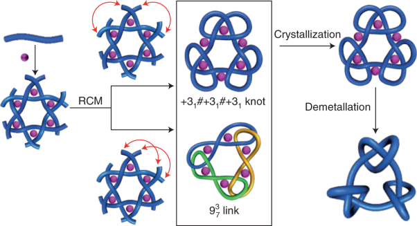 Stereoselective synthesis of a composite knot with nine crossings