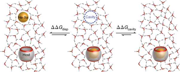 Cavitation energies can outperform dispersion interactions