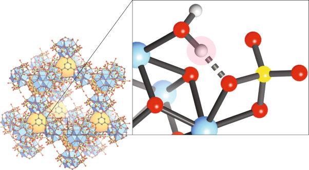 Identification of the strong Brønsted acid site in a metal–organic framework solid acid catalyst