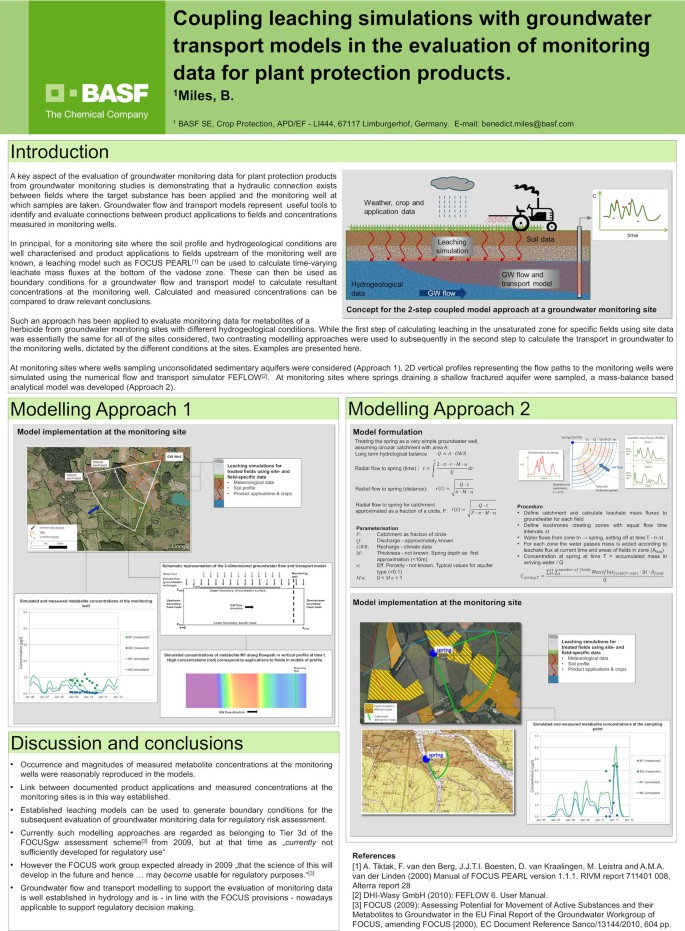 Conducting groundwater monitoring studies in Europe for pesticide ...