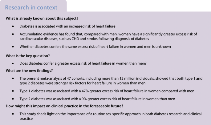 Diabetes As A Risk Factor For Heart Failure In Women And Men A Systematic Review And Meta Analysis Of 47 Cohorts Including 12 Million Individuals Springerlink