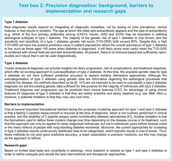 Precision medicine in diabetes: a Consensus Report from the ...