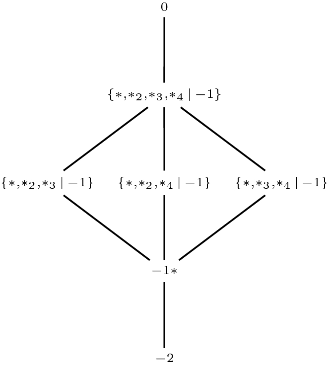 On Lattices From Combinatorial Game Theory Infinite Case Springerlink