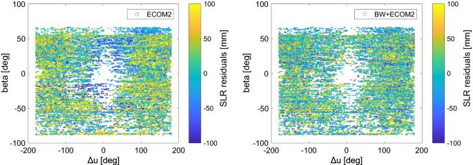 Improving solar radiation pressure modeling for GLONASS satellites ...