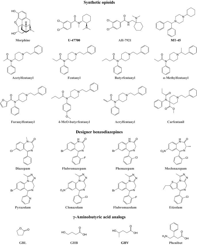 Designer drugs: mechanism of action and adverse effects   SpringerLink