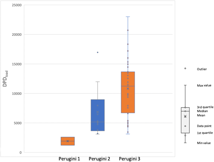 Cardiac transthyretin amyloidosis 99mTc-DPD SPECT correlates with ...